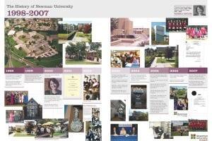 Heritage timeline 98-07