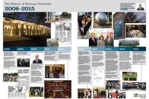 Heritage Board 2008-2015